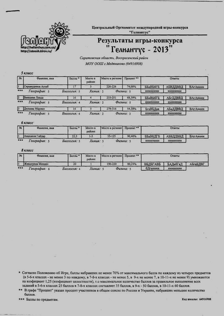 гелиантус ответы 7-8 класс 2016